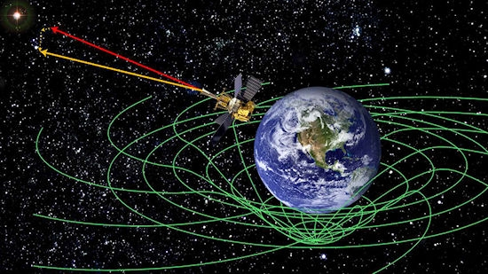Artist's impression of the 4D spacetime fold around the Earth, NASA archives.