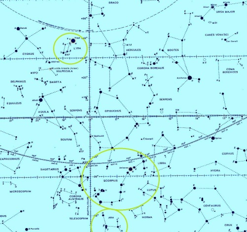 Star chart with Lyra, Scorpius and Ara circled in green (Lyra north of celestial equator & Scorpius and Ara south).