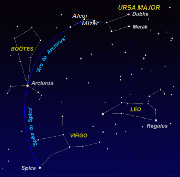 find-leo-&-virgo-from-big-dipper - Copy