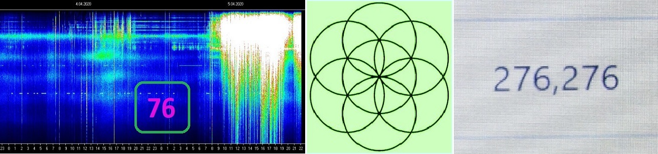 schumann-resonance-geomagnetic-field-april-5-2020-76-copy-2-4.jpg?profile=RESIZE_710x